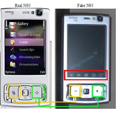 How to Differentiate between Original and Fake Nokia
