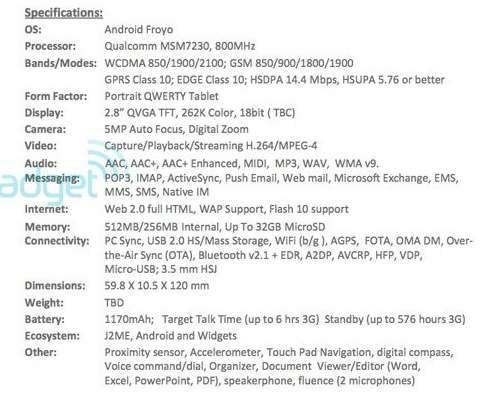 Dell smoke specifications