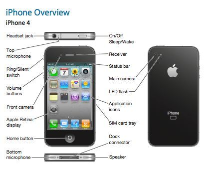Apple has Posted 244 Pages iPhone User Guide for iOS 4
