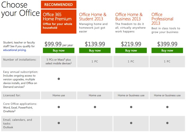 Compare Microsoft Office Products & Subscription Plans - Office.com