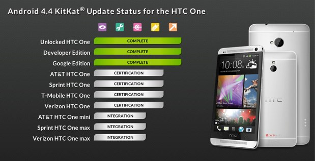 HTC One Android 4.4.2 Kitkat