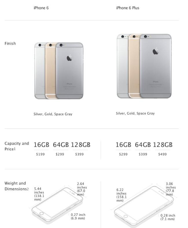 iphone-6-price-storage