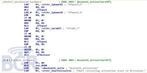 cdma iphone activation