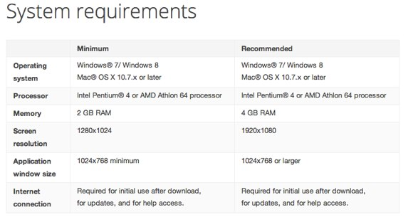 System requirements - Google Web Designer Help