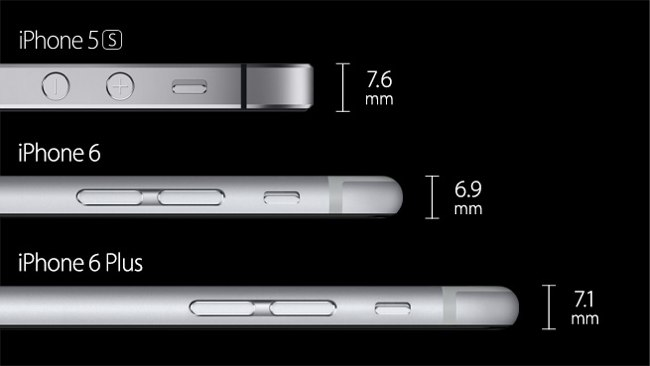 iphone 5s height difference between iphone 6 and iphone 6 plus 11207