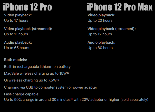 iPhone Pro and Pro Max battery time